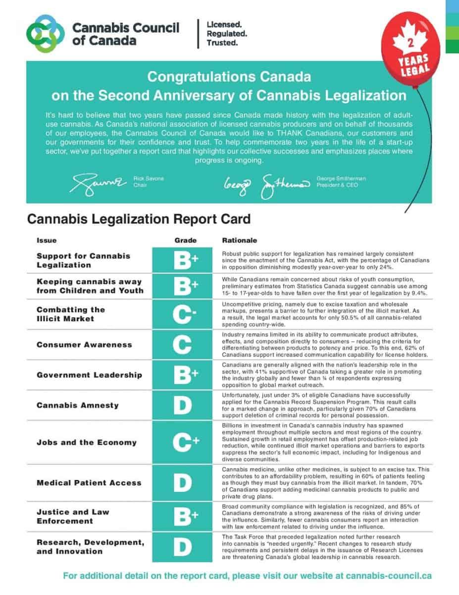 cannabis legalisatie canada rapport